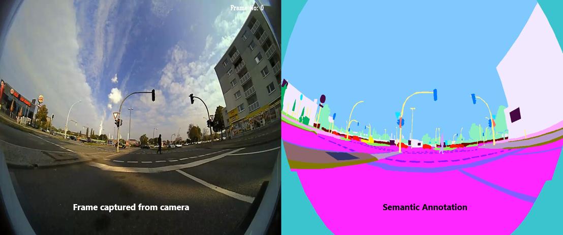 Frames for Deep Learning based Semantic Annotation